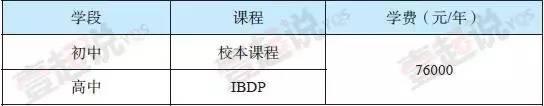 上海外国语大学附属外国语学校国际部