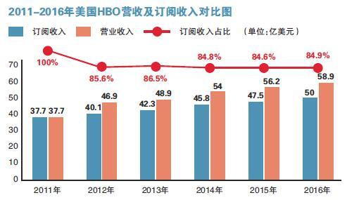 资料图 图片来源于北京商报