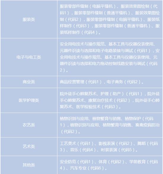 2018浙江高招职业技能考试将于9月开始报名