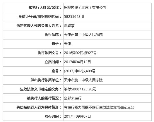 图片来源:中国执行信息网公