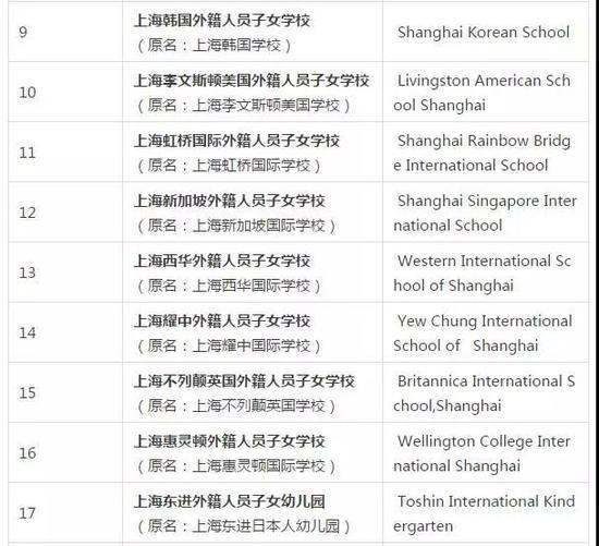 上海现有21所外籍人员子女学校(幼儿园)更名名单