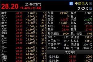 恒大股价走高突破3700亿 许家印成中国新首富