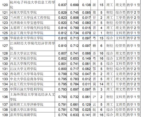 亚洲杯赔率网 7