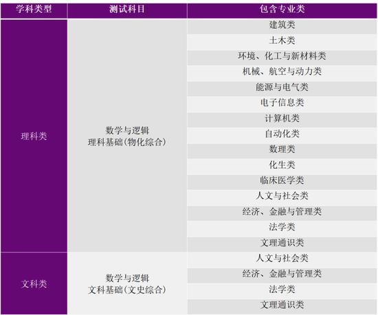 清华大学2021年自强计划招生简章
