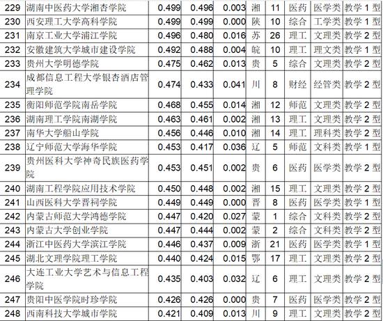 亚洲杯赔率网 13