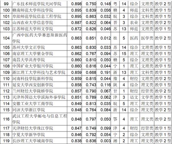 亚洲杯赔率网 6