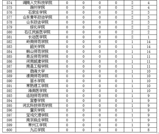 必赢亚洲56.net 22