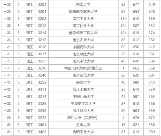 亚洲必赢官方登录 11