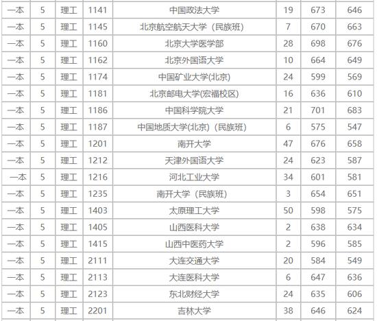 亚洲必赢官方登录 1