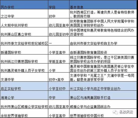 杭州国际学校盘点