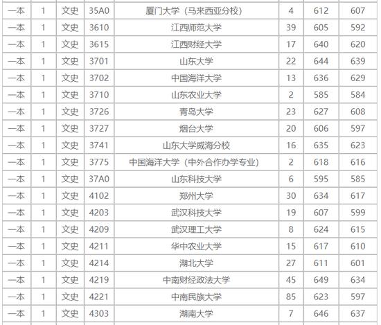 亚洲必赢官方登录 5