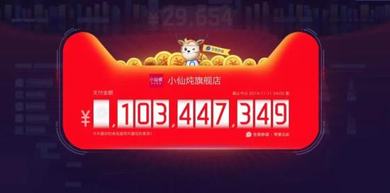 光速冲进天猫双11亿元俱乐部 小仙炖做对了什么?
