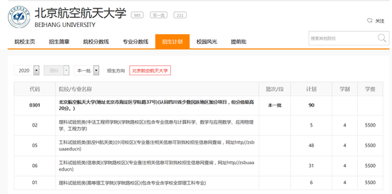 志愿通卡查詢2020年北航在四川省招生計劃