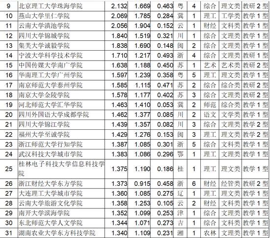亚洲杯赔率网 2