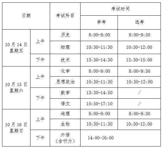 浙江考试院2016新高考百问百答:学考、选考