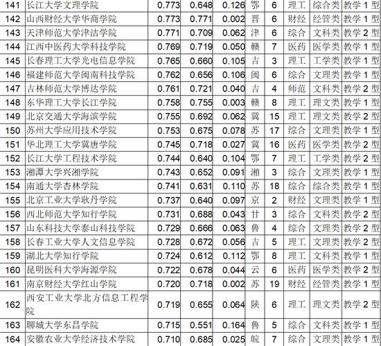 亚洲杯赔率网 9