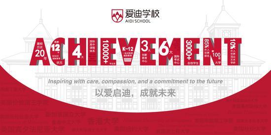 新浪2019国际学校冬季择校展:北京爱迪学校