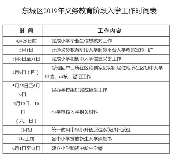 东城区2019年义务教育阶段入学工作时间表