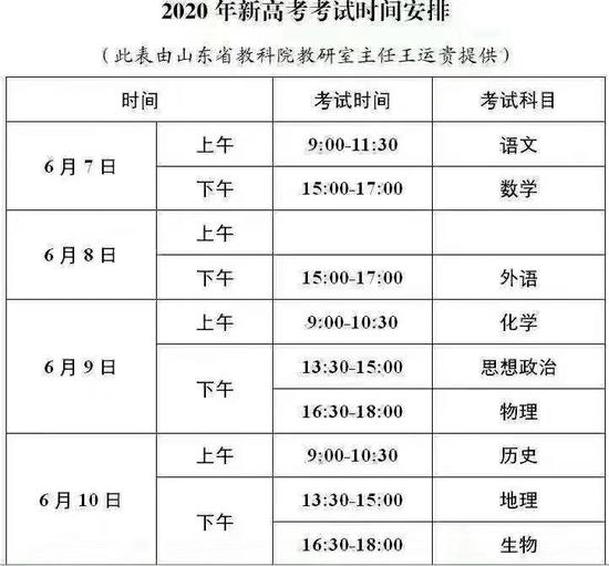 2020山东新高考时间尚未出台 省教研院辟谣