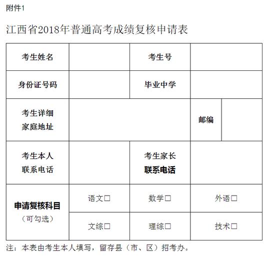 江西省2018年普通高考成绩复核流程及要求