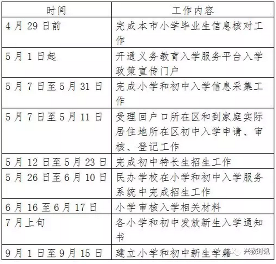 大兴区2018年义务教育入学政策发布