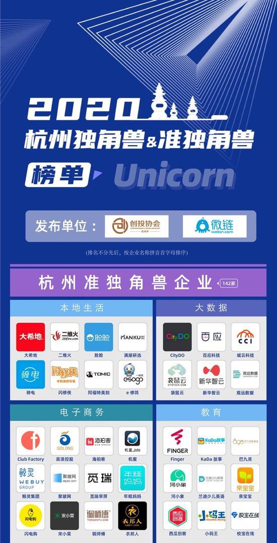 河小象入选杭州准独角兽企业榜单 发力少儿素质教育