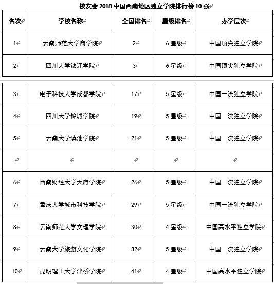 必赢亚洲776.net 5
