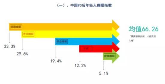 (图片来自中国医师协会)