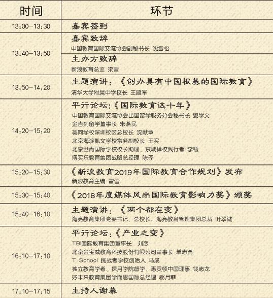 新浪2018中国教育盛典·国际教育峰会
