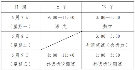 上海考生必看:6月7日-9日高考注意事项