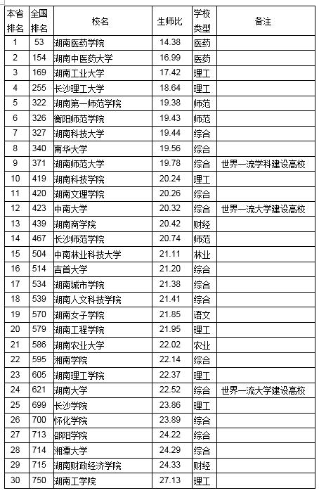 2006年湖南gdp_清华报告:预计2018年全年中国GDP增速为6.8%
