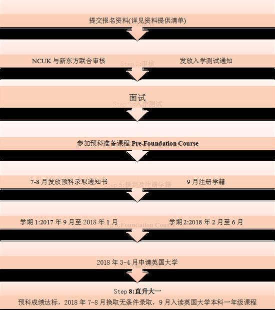 金沙官网 3
