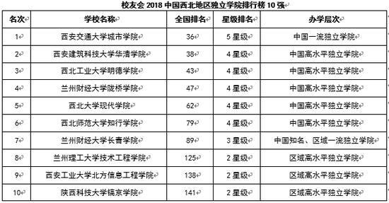 必赢亚洲776.net 6