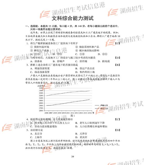 来源:湖南招生考试信息港
