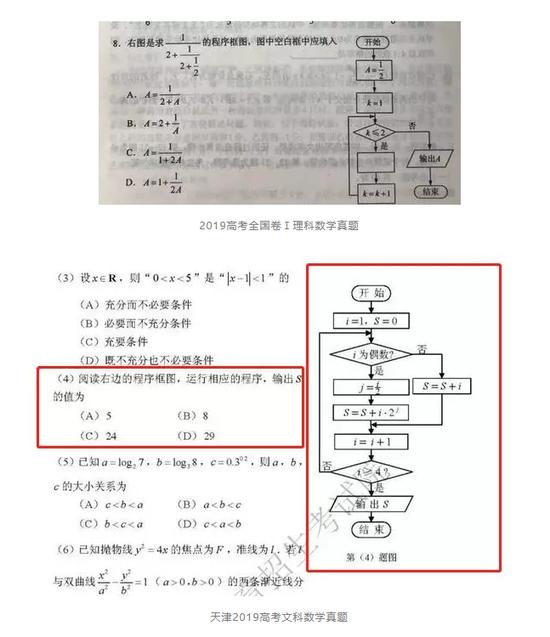 天津2019高考文科数学真题