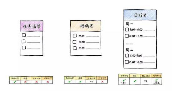 各种表单工具