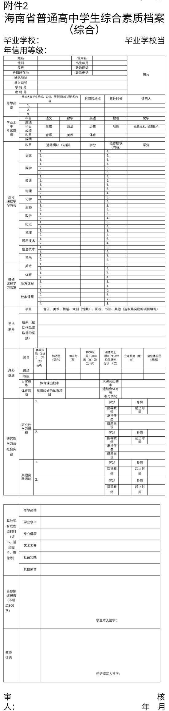 海南省完善普通高中学生综合素质评价实施办法