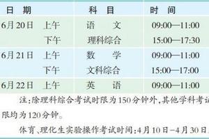 2018荆门市中考政策已定 这些重点信息要记牢