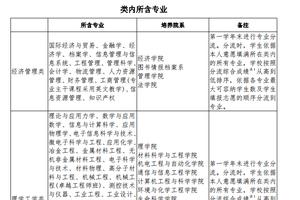 南京航空航天大学2018年自主招生简章
