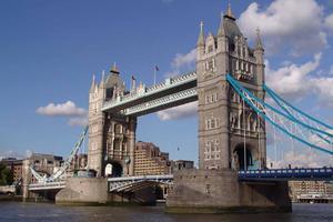 英国毕业生收入最高的大学和专业Top10排行榜