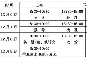 青海2018年12月高中学业水平考试时间安排