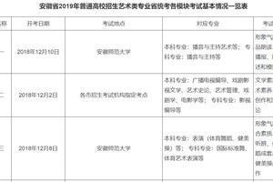 安徽省发布艺术类专业省统考各模块考试时间