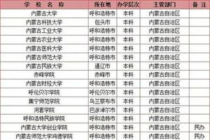 内蒙古2018最新全国高校名单一览