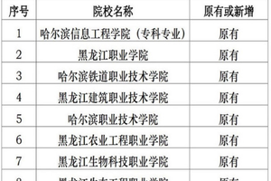 黑龙江:高职院校单招扩大到41所 1所暂停单招