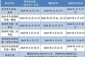 北京高招六项考试时间确定 有你要参加的吗?