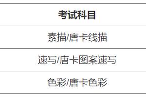 甘肃艺术类专业文化课考试报名11月1日至9日进行