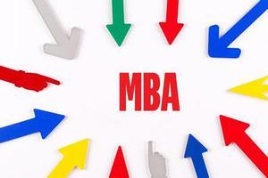 MBA笔试备考最新攻略 这里全是你不知道的细节