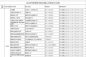 云南公开2019年普通高考报名信息