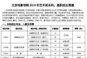 北影2019年表演学院计划扩招10人 仍需四试