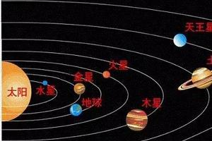 《流浪地球》最全高考知识清单 又是一大波考点